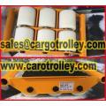 Roller skids wheel sel ection