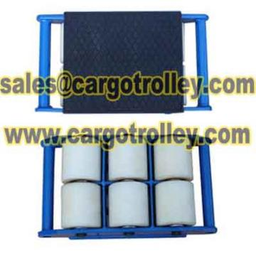 Non Floor Damaging Rollers applications
