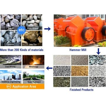 Best Selling Limestone and Granite Hammer Mill ,Hammer Crusher