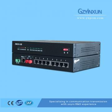 1 channle Mini Optical Transceiver-ZMUX-08S