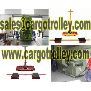Machinery moving skates publicity