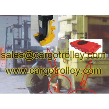 Tracte skates with competitive price