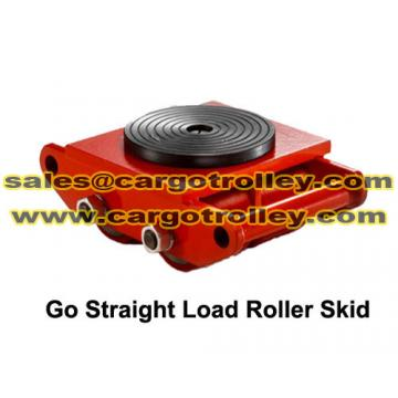 Machinery skates save cost and more safety